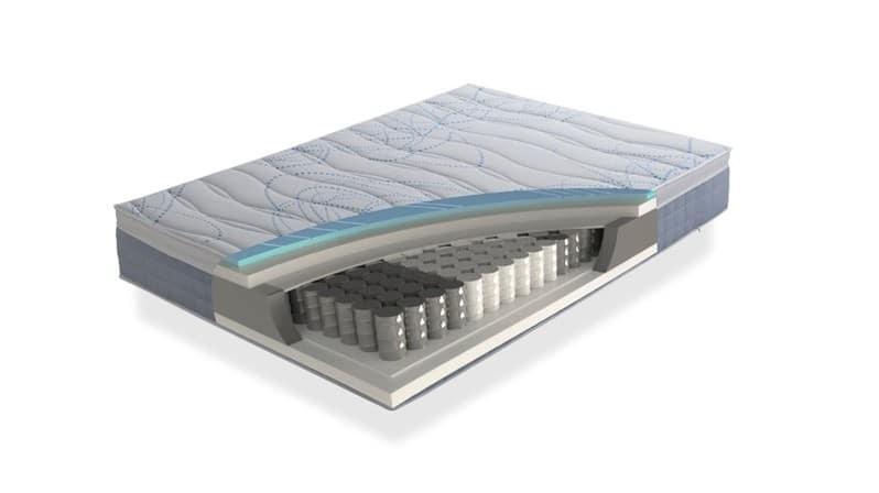 matelas softy m moire de forme 140x200 le d p t des docks. Black Bedroom Furniture Sets. Home Design Ideas